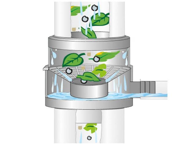 Fuellautomat fuer DN 70-100 fuer Dachflaechen bis 50 Quadratmeter