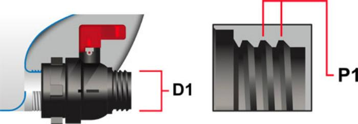 Tankverbinder für IBC Container und IBC Wassertank