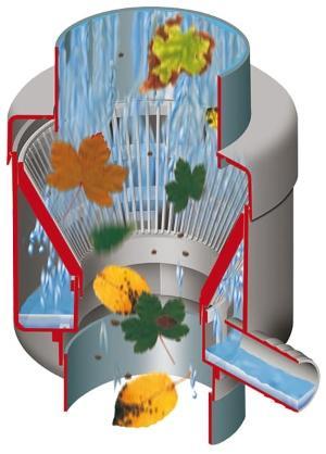 Füllautomat de luxe für DN 70-100 Fallrohr bis 80m² Dachfläche
