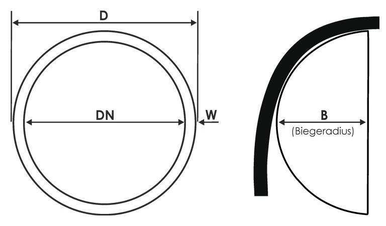 16mm-100m-unterirdisches-dripline-tropfrohr-tropfabstand-33cm-biegeradius-unterirdische-tropfbewaesserung