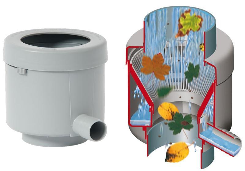 Füllautomat de luxe für DN 70-100 Fallrohr bis 80m² Dachfläche selbstreinigende Filter