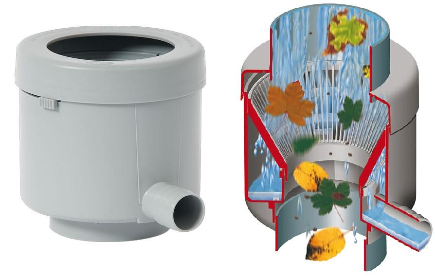 Füllautomat de luxe für DN 70-100 Fallrohr bis 80m² Dachfläche - Fallrohrfilter