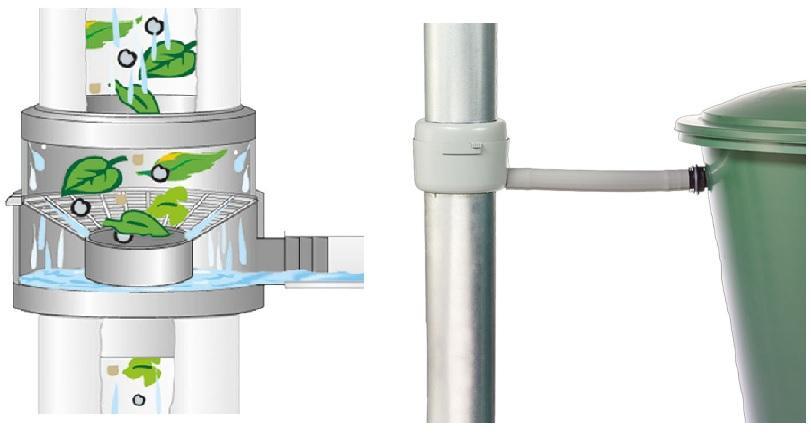 Füllautomat für DN 70-100 Fallrohr bis 50m² Dachfläche - Fallrohrfilter