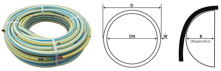 """19mm 3/4"""" (25m) Gartenschlauch NTS-Trikot-Gewebe Yellow"""