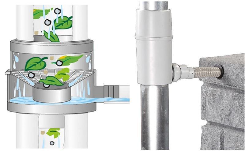 Füllautomat für DN 70-100 Fallrohr bis 50m² Dachfläche - Regenwasserfilteranlage für Haus und Garten