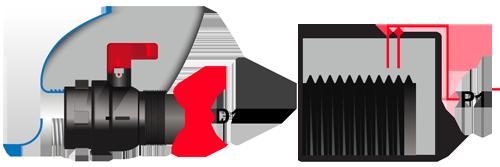 M80x3-Feingewinde